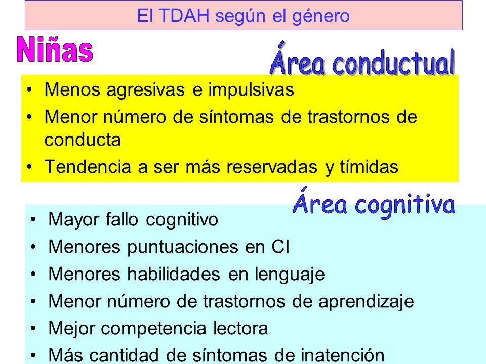 IMPULSIVIDAD Respuestas rápidas e irreflexivas. Latencia de respuesta inexistente. Inexactitud en las respuestas. Incapacidad para inhibir conductas (