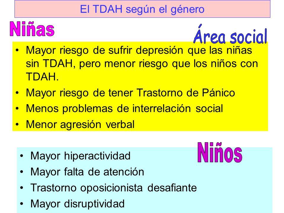 El TDAH según el género Menos agresivas e impulsivas Menor número de síntomas de trastornos de conducta Tendencia a ser más reservadas y tímidas Mayor
