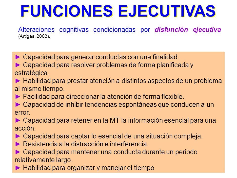 Bloque 1: Subfunciones de: Iniciación Anticipación Planificación Establecimiento de metas Monitorización de la conducta Prospectiva de las consecuenci