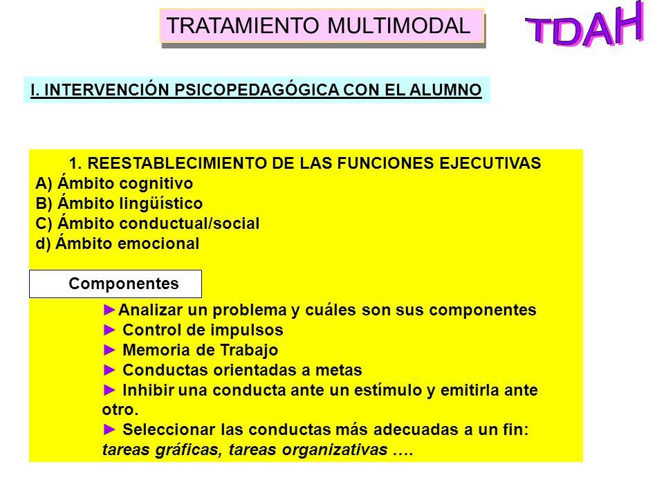 EDAH. Farré y Narbona (2000, 2003). TEA Ediciones EMIC. Servera y Llabrés (2003). ALBOR-COHS EACP. Escalas de áreas de conductas-problema. García y Ma