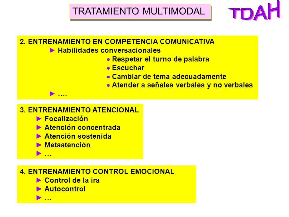 TRATAMIENTO MULTIMODAL 1. REESTABLECIMIENTO DE LAS FUNCIONES EJECUTIVAS A) Ámbito cognitivo B) Ámbito lingüístico C) Ámbito conductual/social d) Ámbit