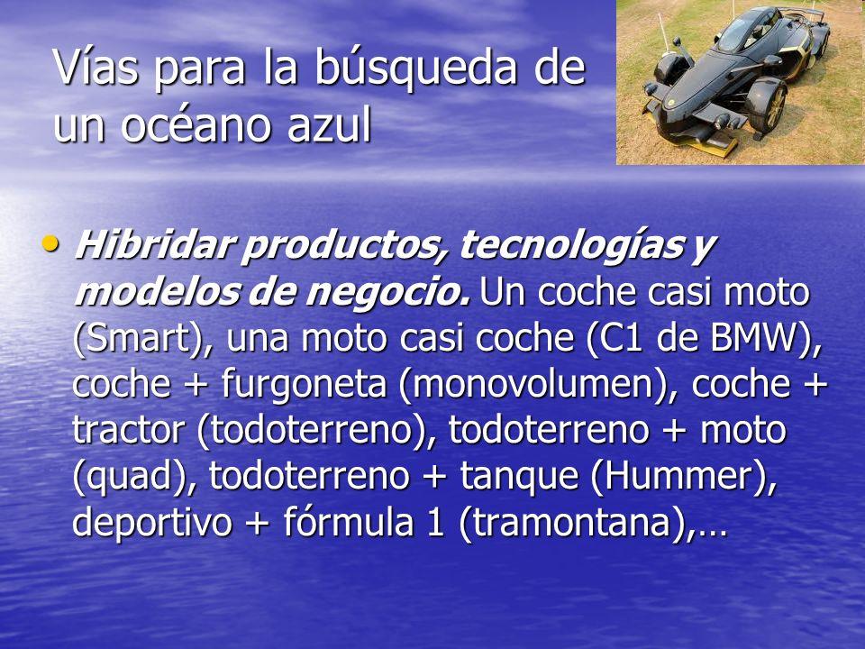 Vías para la búsqueda de un océano azul Hibridar productos, tecnologías y modelos de negocio. Un coche casi moto (Smart), una moto casi coche (C1 de B