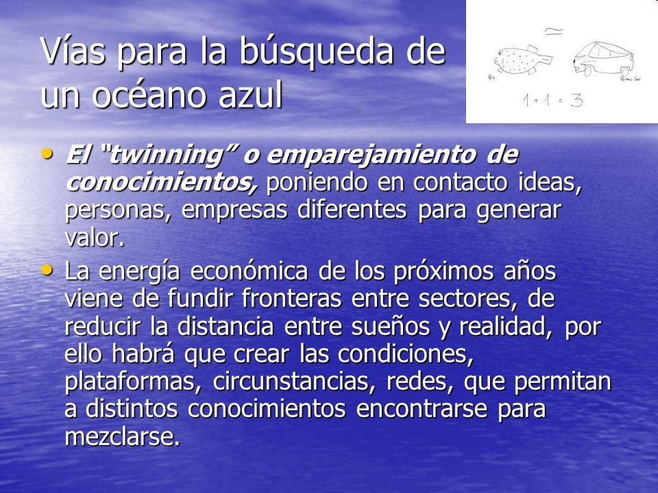 Vías para la búsqueda de un océano azul El twinning o emparejamiento de conocimientos, poniendo en contacto ideas, personas, empresas diferentes para
