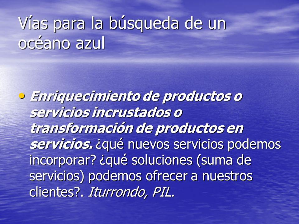 Vías para la búsqueda de un océano azul Enriquecimiento de productos o servicios incrustados o transformación de productos en servicios. ¿qué nuevos s