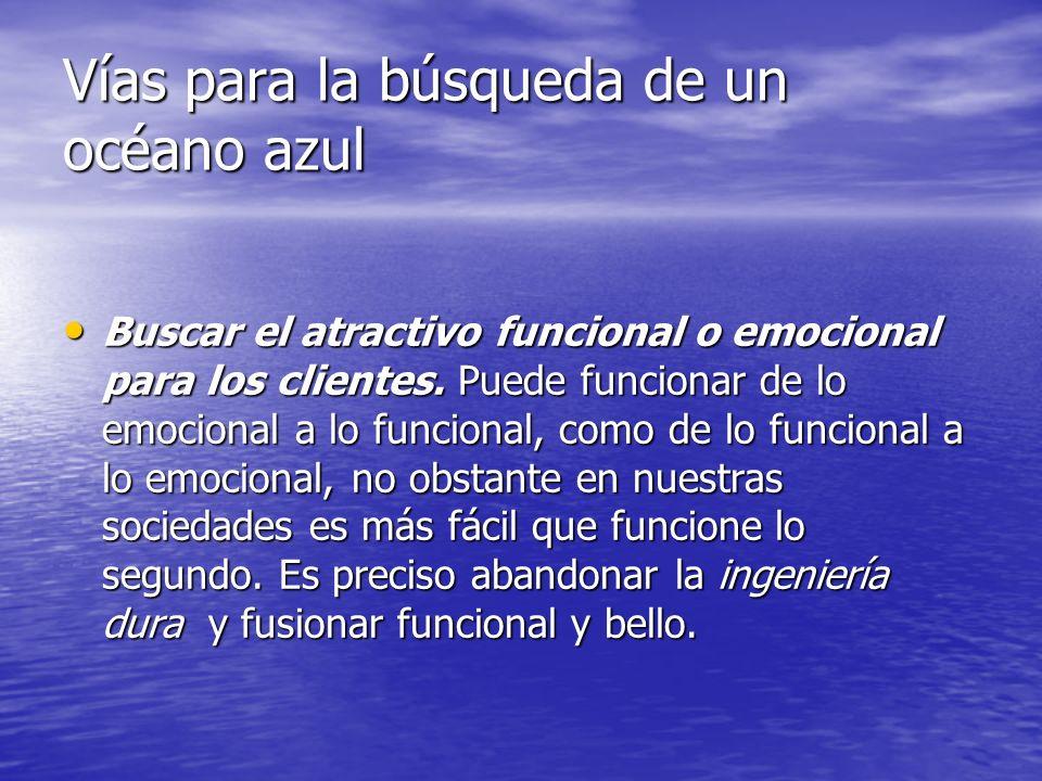 Vías para la búsqueda de un océano azul Buscar el atractivo funcional o emocional para los clientes. Puede funcionar de lo emocional a lo funcional, c