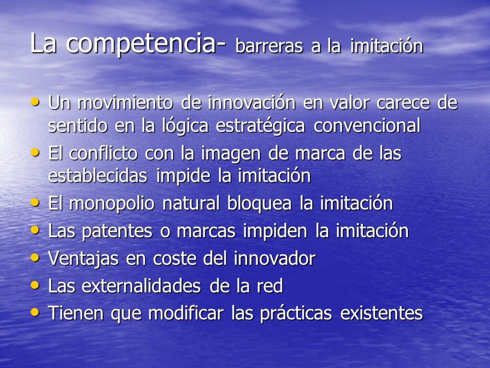 La competencia- barreras a la imitación Un movimiento de innovación en valor carece de sentido en la lógica estratégica convencional Un movimiento de