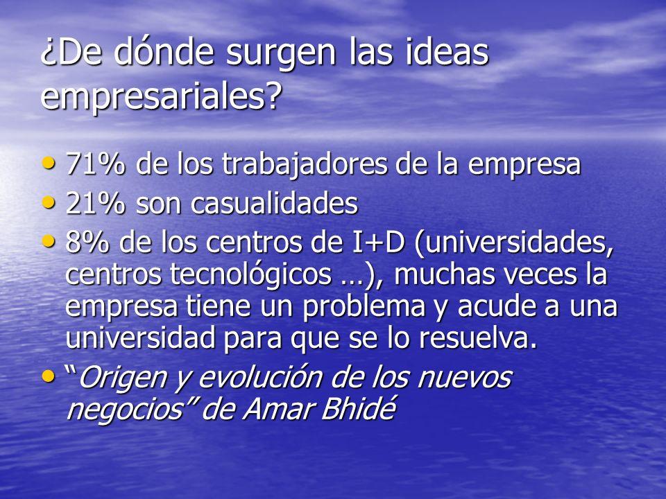 ¿De dónde surgen las ideas empresariales? 71% de los trabajadores de la empresa 21% son casualidades 8% de los centros de I+D (universidades, centros