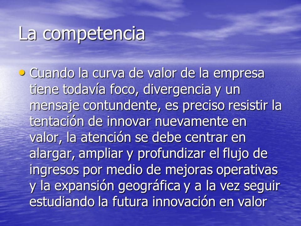 La competencia Cuando la curva de valor de la empresa tiene todavía foco, divergencia y un mensaje contundente, es preciso resistir la tentación de in