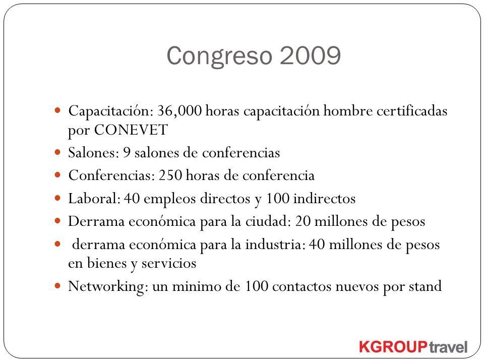 Congreso 2009 Capacitación: 36,000 horas capacitación hombre certificadas por CONEVET Salones: 9 salones de conferencias Conferencias: 250 horas de co
