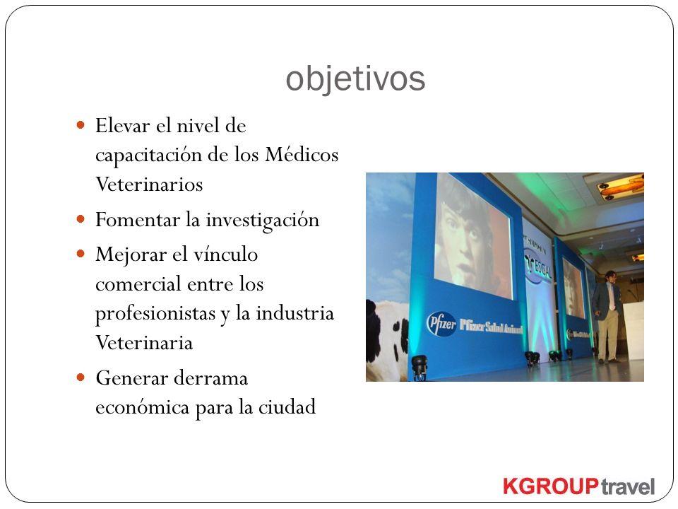 objetivos Elevar el nivel de capacitación de los Médicos Veterinarios Fomentar la investigación Mejorar el vínculo comercial entre los profesionistas