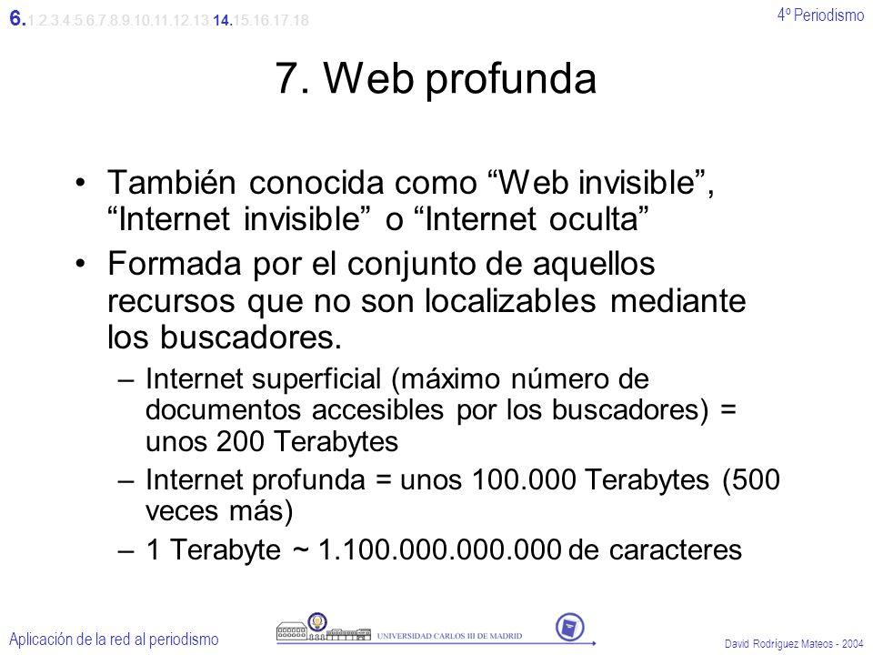 4º Periodismo Aplicación de la red al periodismo David Rodríguez Mateos - 2004 7.