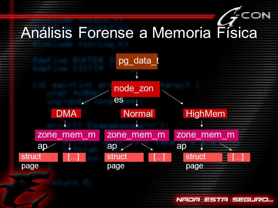 pg_data_t NormalDMAHighMem node_zon es zone_mem_m ap struct page [...]struct page [...] Análisis Forense a Memoria Física