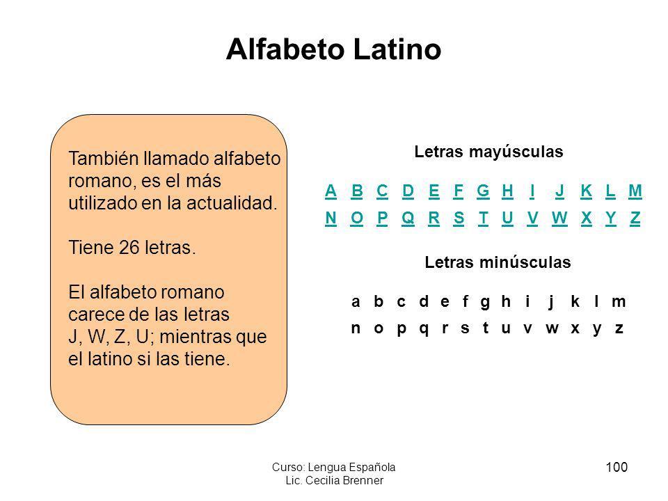 100 Curso: Lengua Española Lic. Cecilia Brenner Alfabeto Latino Letras mayúsculas ABCDEFGHIJKLM NOPQRSTUVWXYZ Letras minúsculas abcdefghijklm nopqrstu