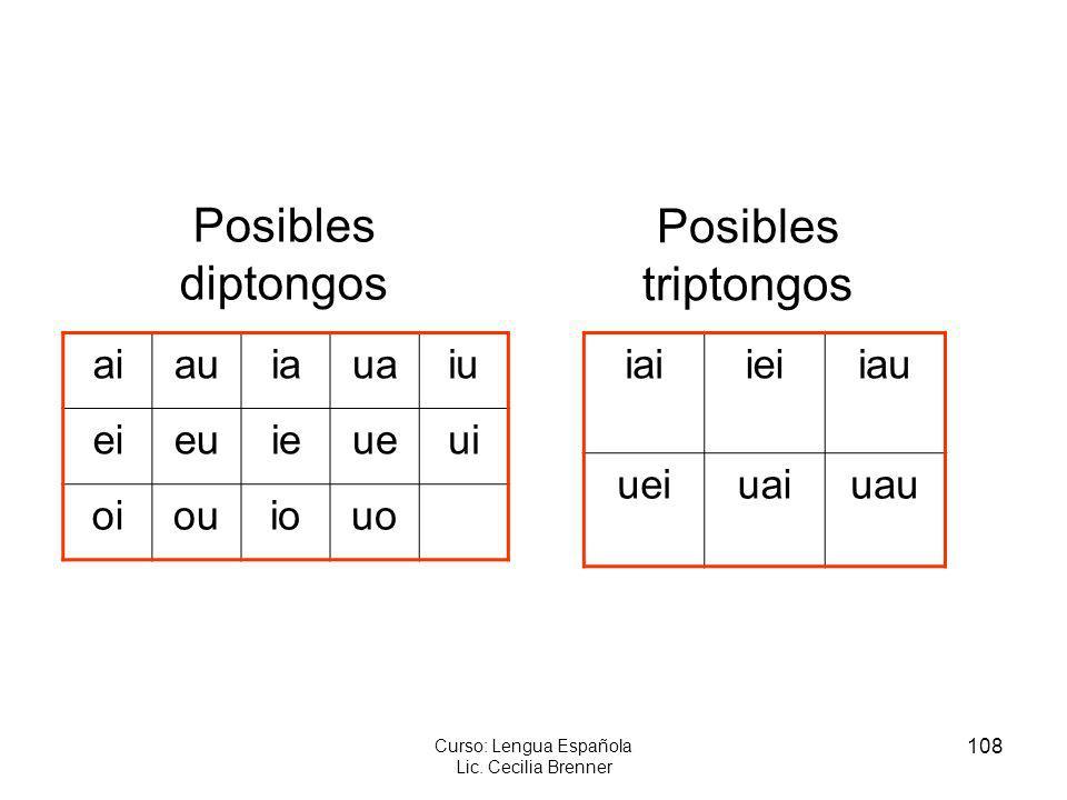 108 Curso: Lengua Española Lic. Cecilia Brenner Posibles diptongos aiauiauaiu eieuieueui oiouiouo Posibles triptongos iaiieiiau ueiuaiuau
