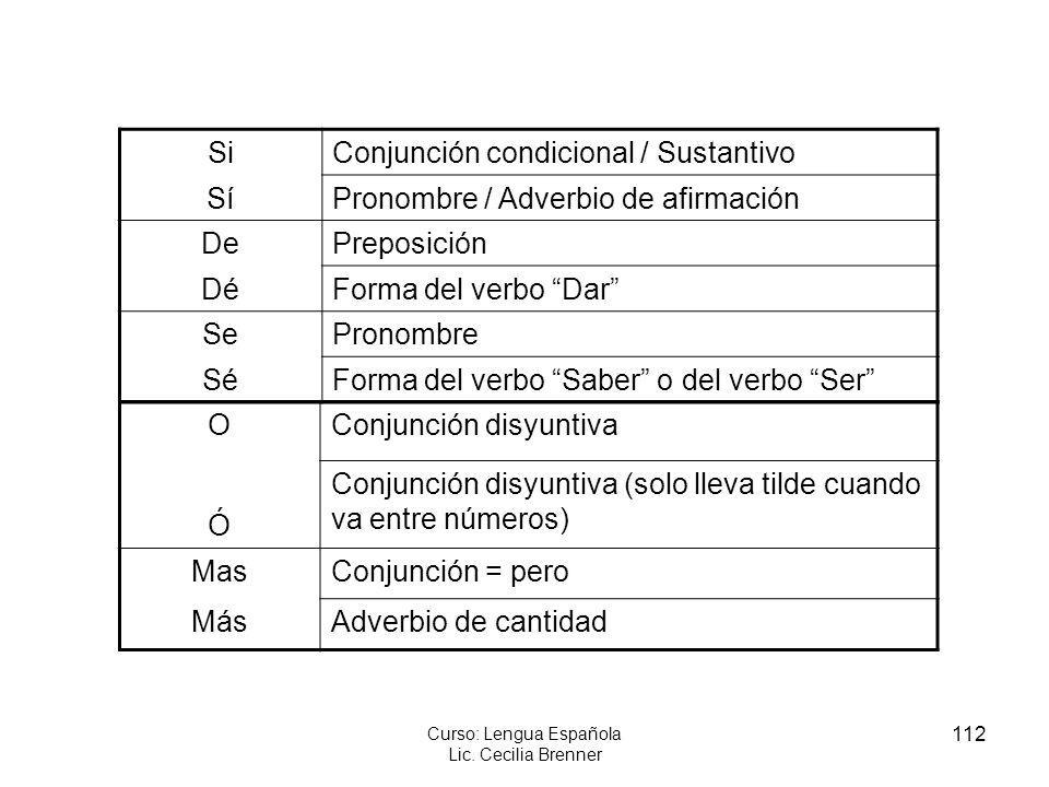 112 Curso: Lengua Española Lic. Cecilia Brenner SiConjunción condicional / Sustantivo SíPronombre / Adverbio de afirmación DePreposición DéForma del v