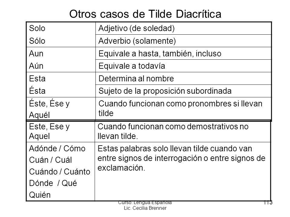 113 Curso: Lengua Española Lic. Cecilia Brenner Otros casos de Tilde Diacrítica SoloAdjetivo (de soledad) SóloAdverbio (solamente) AunEquivale a hasta