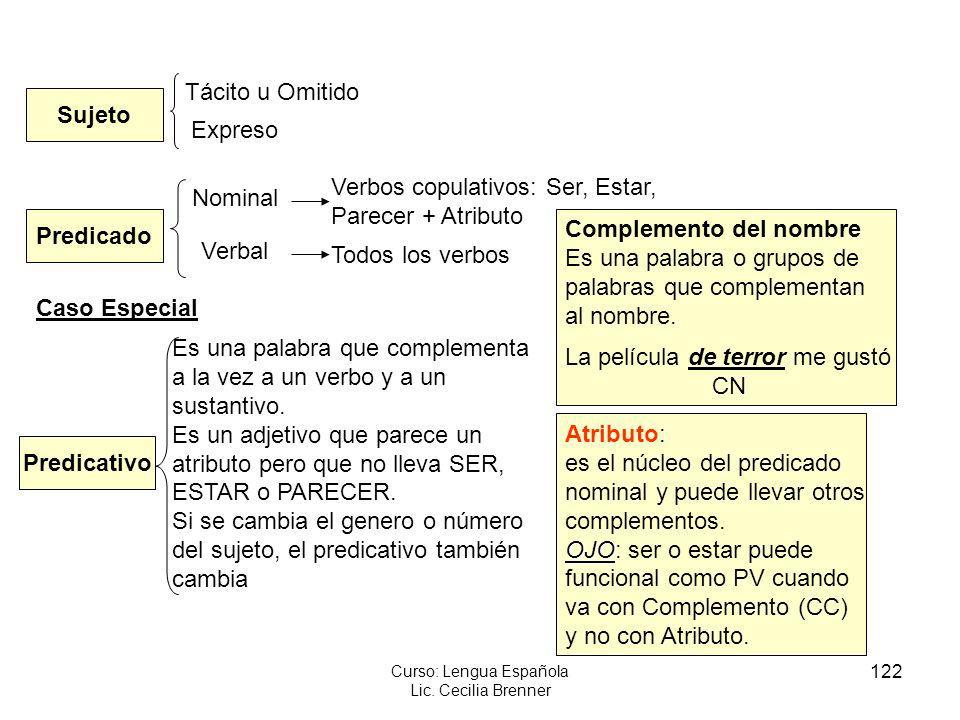 122 Curso: Lengua Española Lic. Cecilia Brenner Sujeto Tácito u Omitido Predicado Expreso Nominal Verbal Verbos copulativos: Ser, Estar, Parecer + Atr