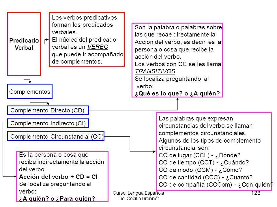 123 Curso: Lengua Española Lic. Cecilia Brenner Predicado Verbal Los verbos predicativos forman los predicados verbales. El núcleo del predicado verba
