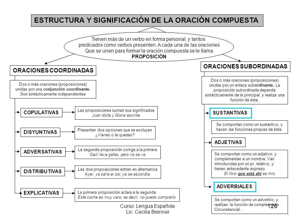 126 Curso: Lengua Española Lic. Cecilia Brenner ESTRUCTURA Y SIGNIFICACIÓN DE LA ORACIÓN COMPUESTA Tienen más de un verbo en forma personal, y tantos