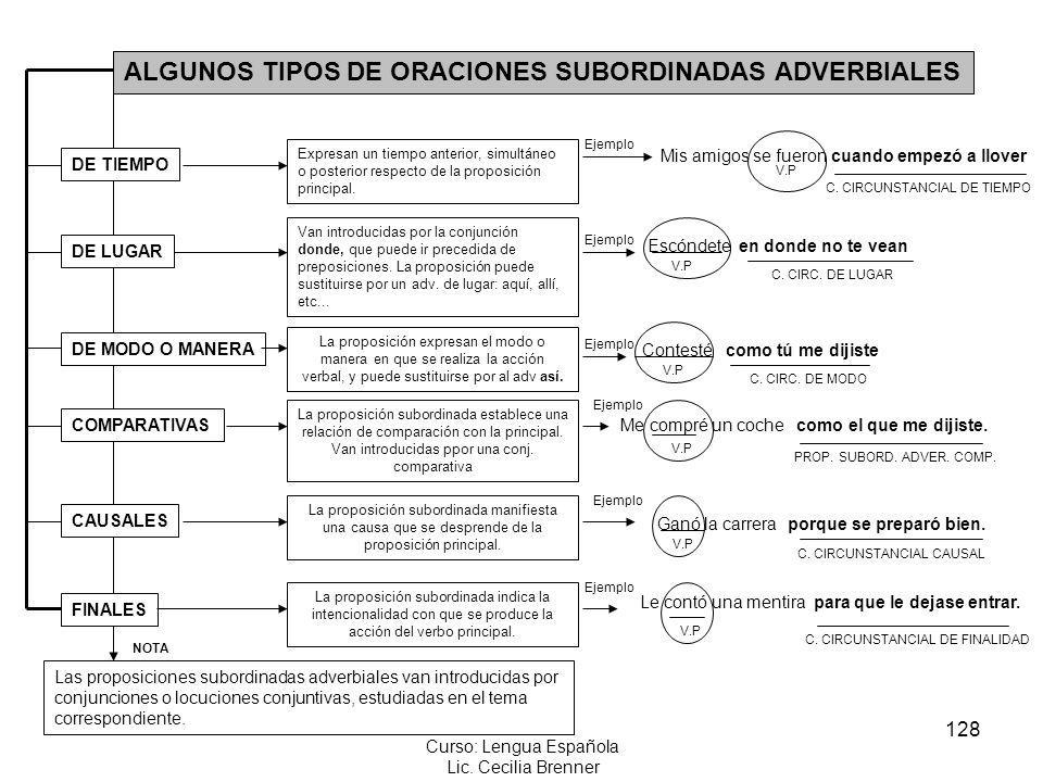 128 Curso: Lengua Española Lic. Cecilia Brenner ALGUNOS TIPOS DE ORACIONES SUBORDINADAS ADVERBIALES DE TIEMPO DE LUGAR DE MODO O MANERA COMPARATIVAS C