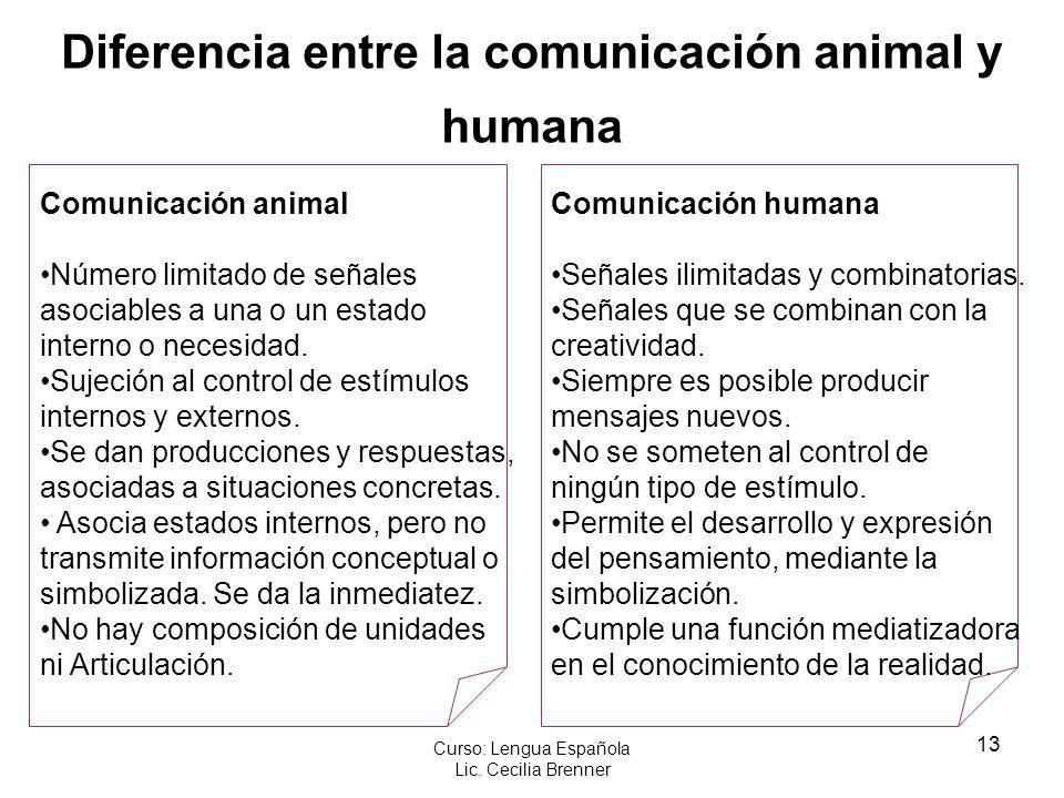 13 Curso: Lengua Española Lic. Cecilia Brenner Diferencia entre la comunicación animal y humana Comunicación animal Número limitado de señales asociab