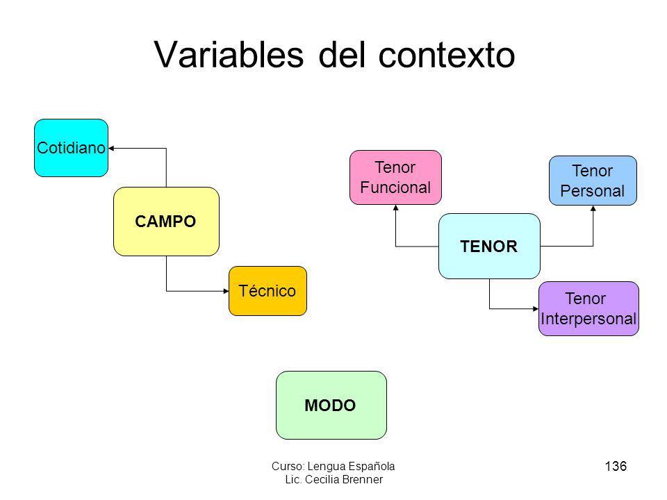 136 Curso: Lengua Española Lic. Cecilia Brenner Variables del contexto MODO Tenor Personal CAMPO TENOR Tenor Funcional Cotidiano Técnico Tenor Interpe
