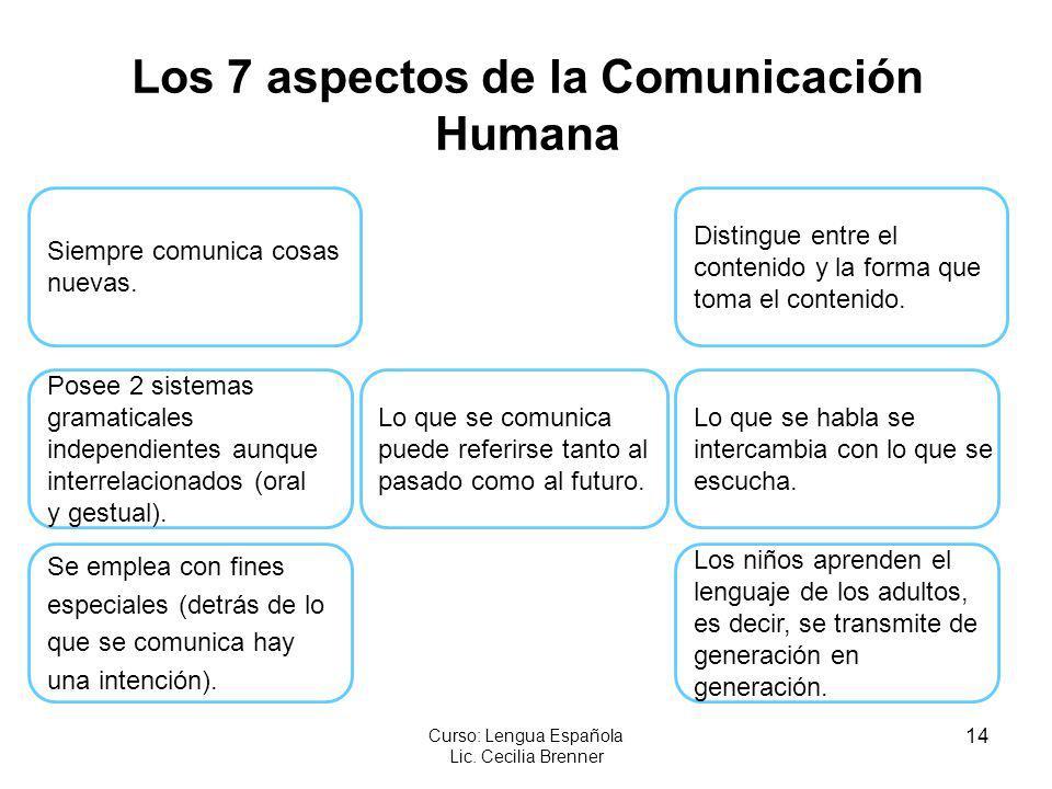 14 Curso: Lengua Española Lic. Cecilia Brenner Los 7 aspectos de la Comunicación Humana Posee 2 sistemas gramaticales independientes aunque interrelac