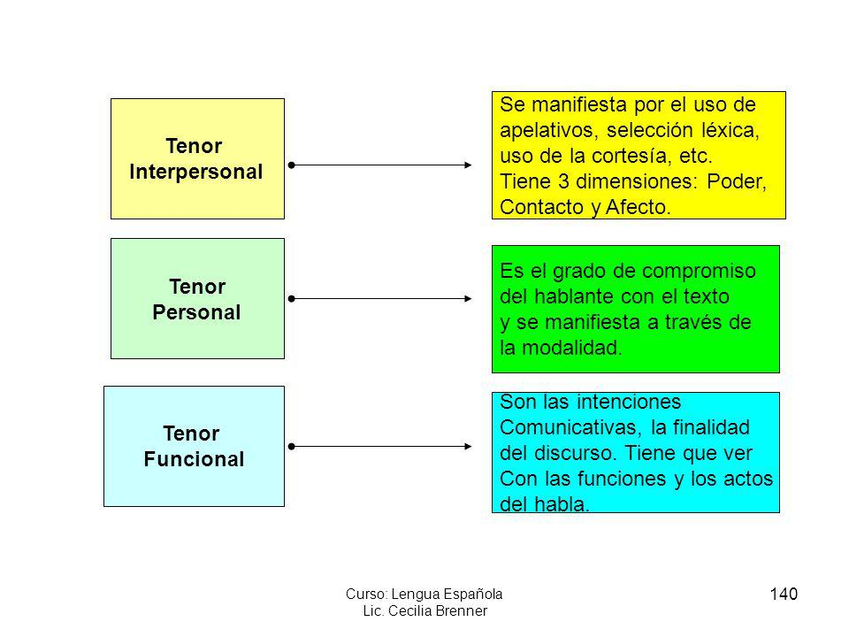 140 Curso: Lengua Española Lic. Cecilia Brenner Tenor Interpersonal Tenor Personal Tenor Funcional Se manifiesta por el uso de apelativos, selección l