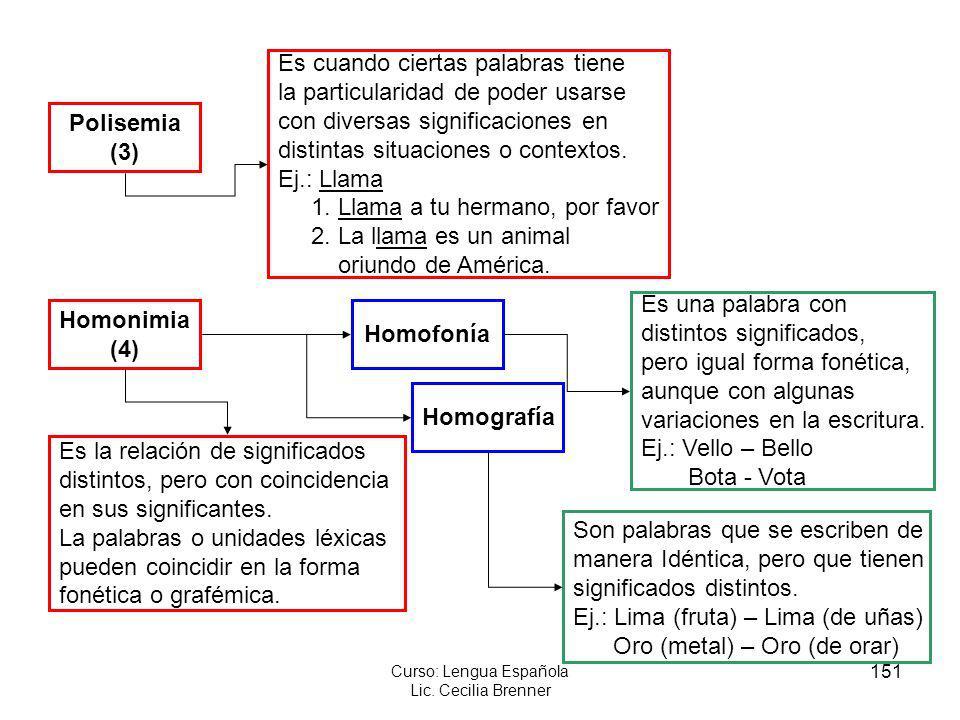 151 Curso: Lengua Española Lic. Cecilia Brenner Polisemia (3) Es cuando ciertas palabras tiene la particularidad de poder usarse con diversas signific