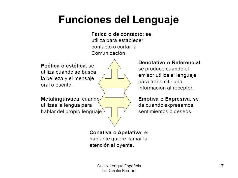 17 Curso: Lengua Española Lic. Cecilia Brenner Funciones del Lenguaje Fática o de contacto: se utiliza para establecer contacto o cortar la Comunicaci