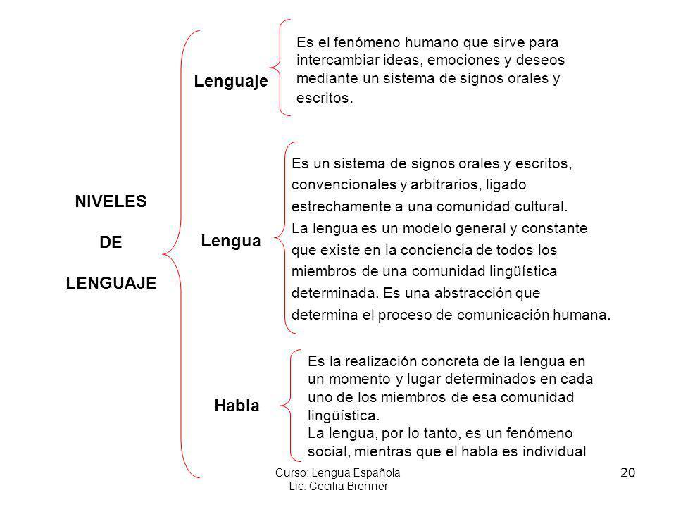 20 Curso: Lengua Española Lic. Cecilia Brenner NIVELES DE LENGUAJE Lenguaje Lengua Habla Es el fenómeno humano que sirve para intercambiar ideas, emoc