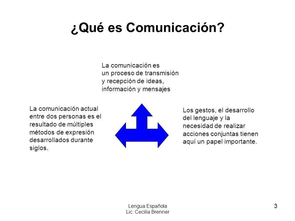 3 Lengua Española Lic. Cecilia Brenner ¿Qué es Comunicación? La comunicación actual entre dos personas es el resultado de múltiples métodos de expresi