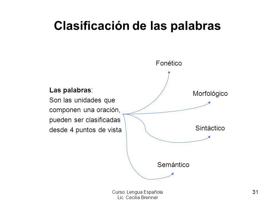31 Curso: Lengua Española Lic. Cecilia Brenner Clasificación de las palabras Las palabras: Son las unidades que componen una oración, pueden ser clasi