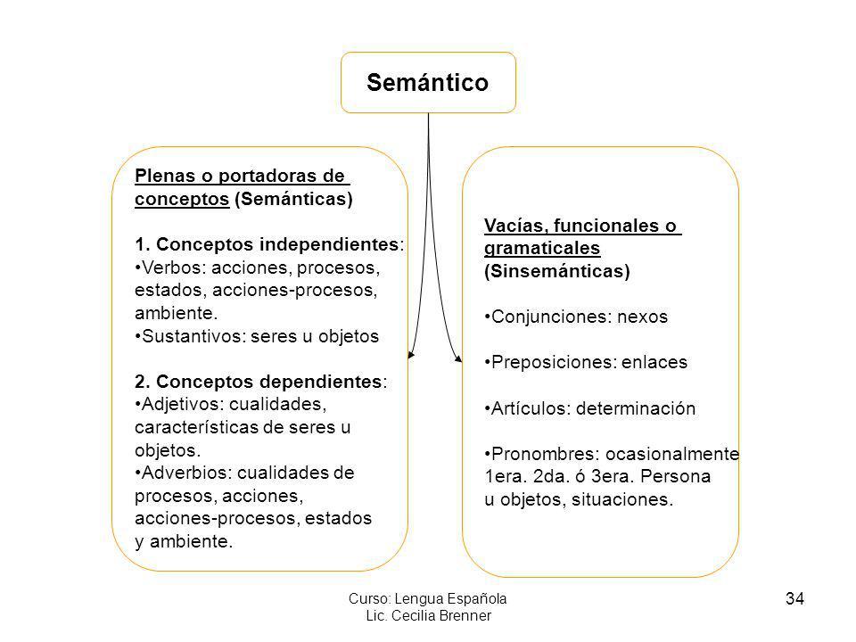 34 Curso: Lengua Española Lic. Cecilia Brenner Semántico Plenas o portadoras de conceptos (Semánticas) 1. Conceptos independientes: Verbos: acciones,