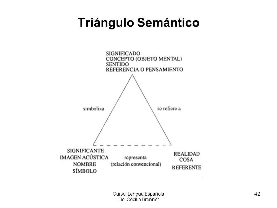 42 Curso: Lengua Española Lic. Cecilia Brenner Triángulo Semántico