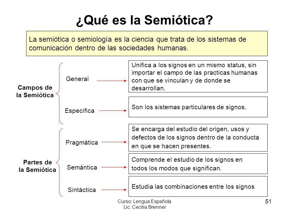 51 Curso: Lengua Española Lic. Cecilia Brenner ¿Qué es la Semiótica? La semiótica o semiología es la ciencia que trata de los sistemas de comunicación