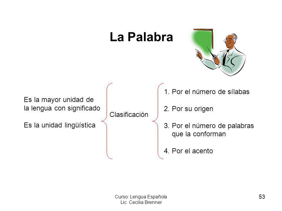 53 Curso: Lengua Española Lic. Cecilia Brenner La Palabra Es la mayor unidad de la lengua con significado Es la unidad lingüística Clasificación 1. Po