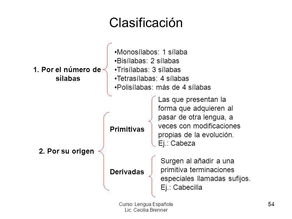54 Curso: Lengua Española Lic. Cecilia Brenner Clasificación 1. Por el número de sílabas 2. Por su origen Monosílabos: 1 sílaba Bisílabas: 2 sílabas T
