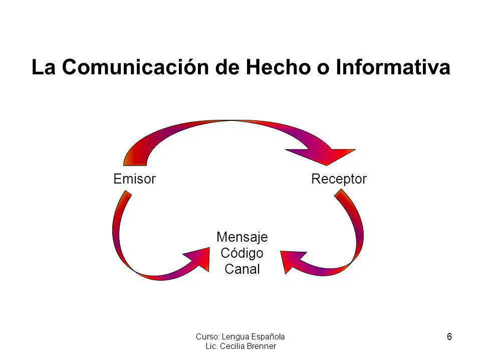 6 Curso: Lengua Española Lic. Cecilia Brenner La Comunicación de Hecho o Informativa EmisorReceptor Mensaje Código Canal