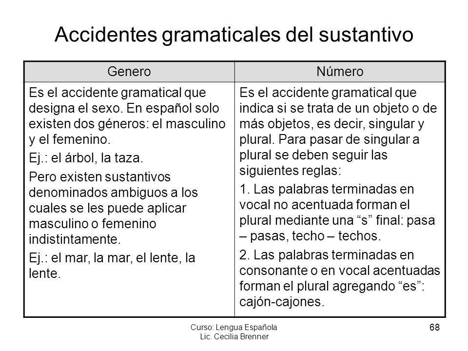 68 Curso: Lengua Española Lic. Cecilia Brenner Accidentes gramaticales del sustantivo GeneroNúmero Es el accidente gramatical que designa el sexo. En