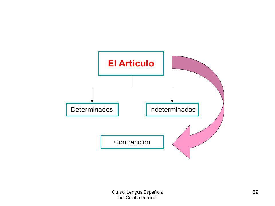 69 Curso: Lengua Española Lic. Cecilia Brenner El Artículo DeterminadosIndeterminados Contracción
