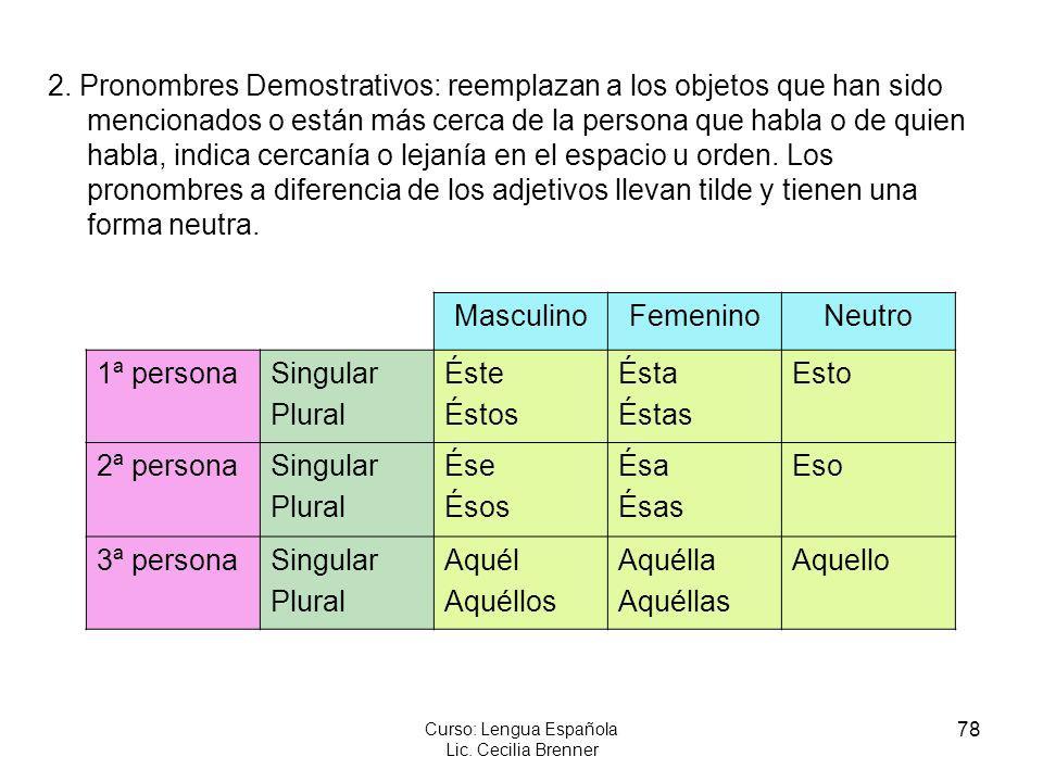 78 Curso: Lengua Española Lic. Cecilia Brenner 2. Pronombres Demostrativos: reemplazan a los objetos que han sido mencionados o están más cerca de la