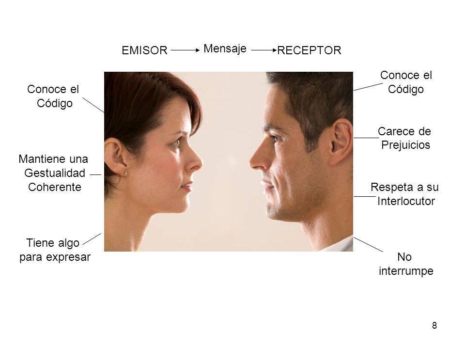 8 Conoce el Código Mantiene una Gestualidad Coherente Tiene algo para expresar Conoce el Código Carece de Prejuicios Respeta a su Interlocutor No inte