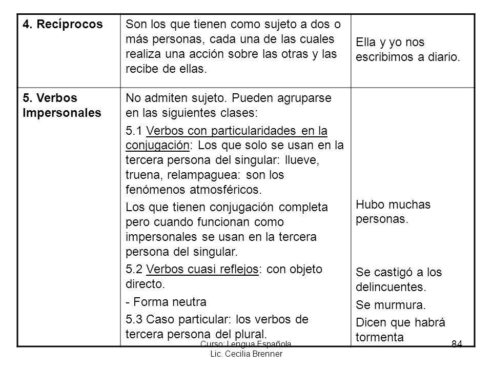 84 Curso: Lengua Española Lic. Cecilia Brenner 4. RecíprocosSon los que tienen como sujeto a dos o más personas, cada una de las cuales realiza una ac