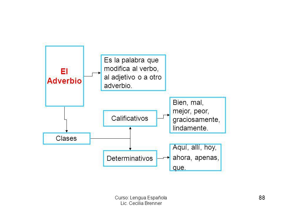 88 Curso: Lengua Española Lic. Cecilia Brenner El Adverbio Es la palabra que modifica al verbo, al adjetivo o a otro adverbio. Clases Calificativos De