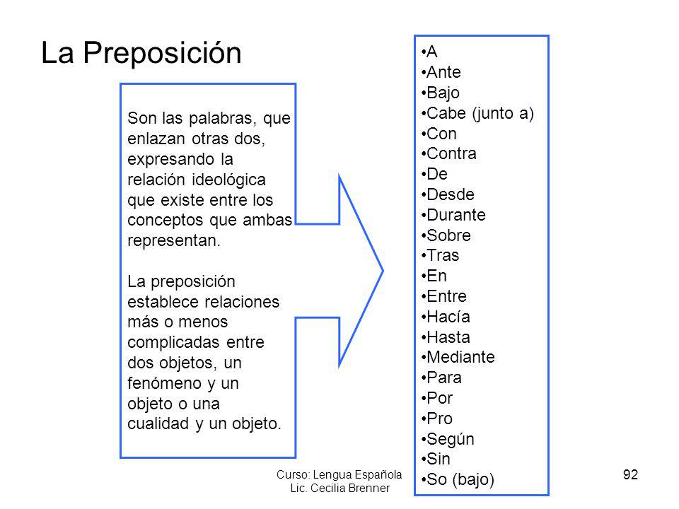 92 Curso: Lengua Española Lic. Cecilia Brenner La Preposición A Ante Bajo Cabe (junto a) Con Contra De Desde Durante Sobre Tras En Entre Hacía Hasta M