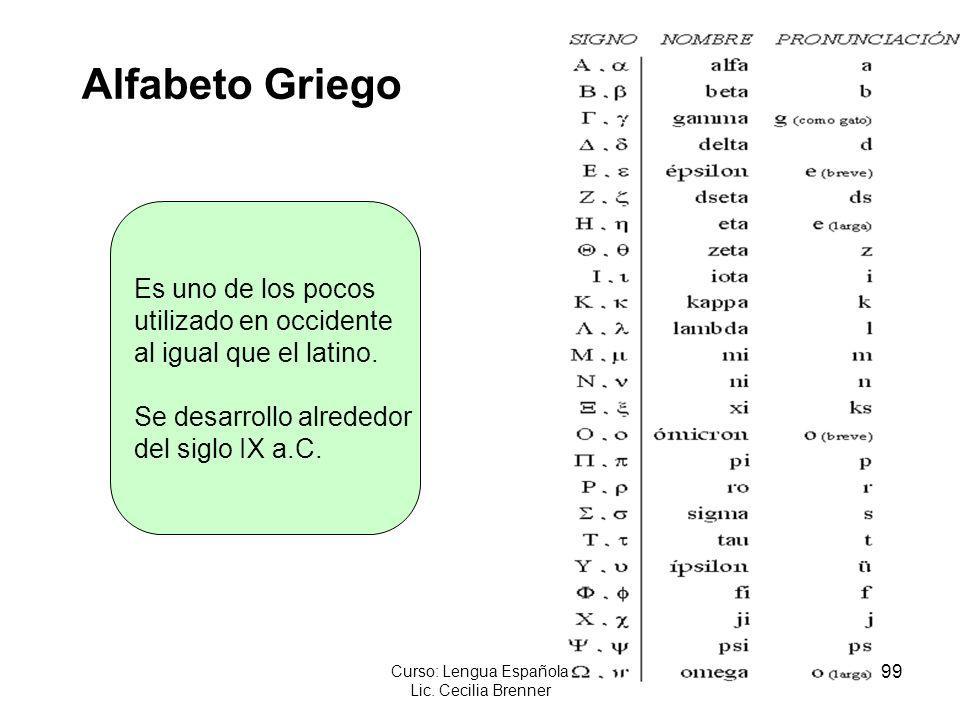 99 Curso: Lengua Española Lic. Cecilia Brenner Alfabeto Griego Es uno de los pocos utilizado en occidente al igual que el latino. Se desarrollo alrede