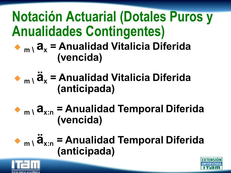 Seguro Personas Notación Actuarial (Dotales Puros y Anualidades Contingentes) m \ a x = Anualidad Vitalicia Diferida...............(vencida) m \ ä x =