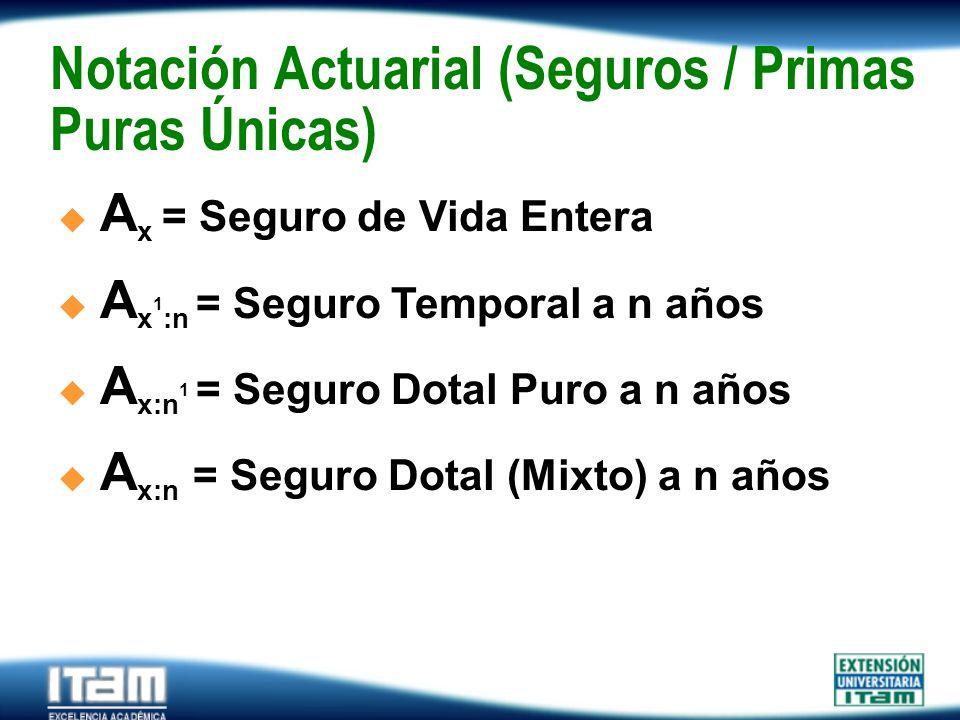 Seguro Personas Notación Actuarial (Seguros / Primas Puras Únicas) A x = Seguro de Vida Entera A x 1 :n = Seguro Temporal a n años A x:n 1 = Seguro Do
