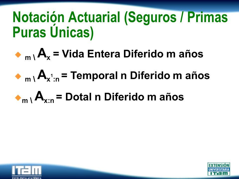 Seguro Personas Notación Actuarial (Seguros / Primas Puras Únicas) m \ A x = Vida Entera Diferido m años m \ A x 1 :n = Temporal n Diferido m años m \